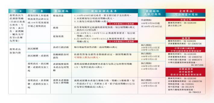 閃耀-農業局防疫漁類內-04