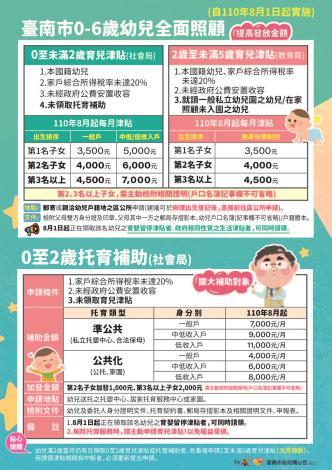 臺南市0-6歳幼兒全面照顧表-頁1