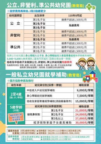 臺南市0-6歳幼兒全面照顧表-頁2