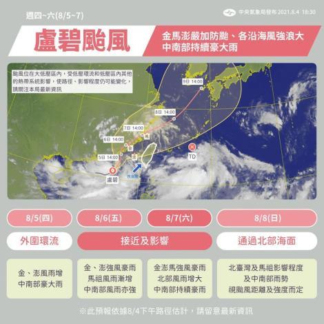 氣象局天氣圖表資料