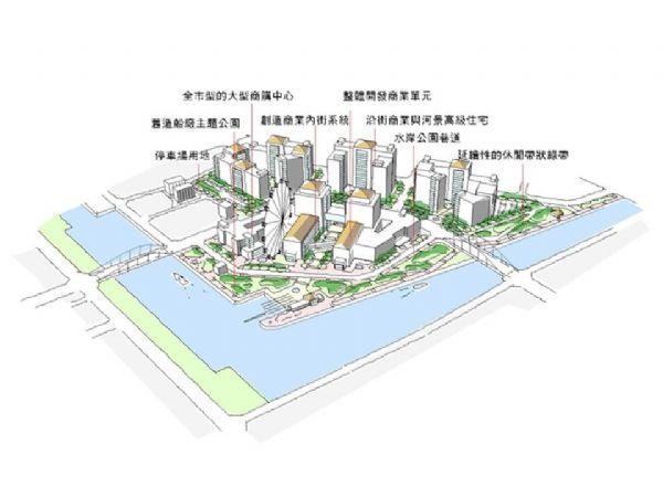 原中國城區域開發願景圖