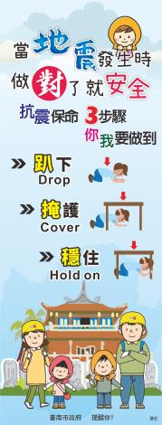 抗震保命三步驟