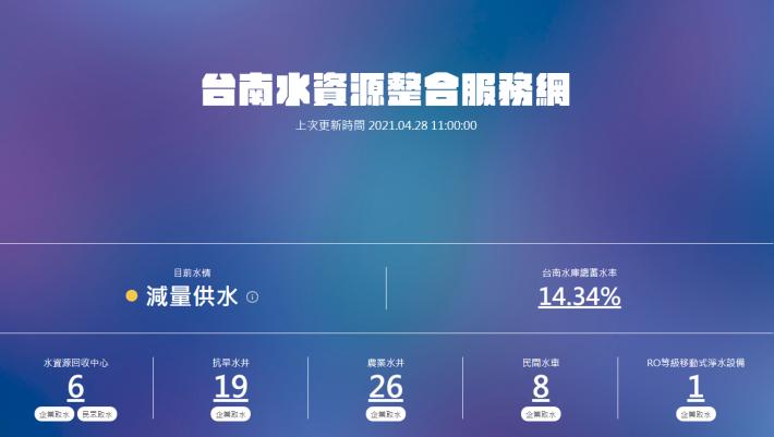 領先全國 台南水資源整合服務網上線(共3張)-1