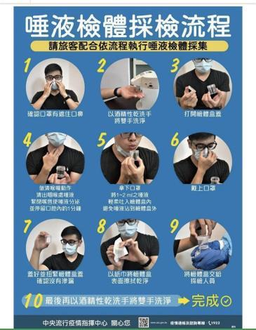 台南市東區衛生所今率先設立篩檢站  黃偉哲:4區衛生所將陸續提供高風險群之COVID-19擴大篩檢服務(共10張)-9