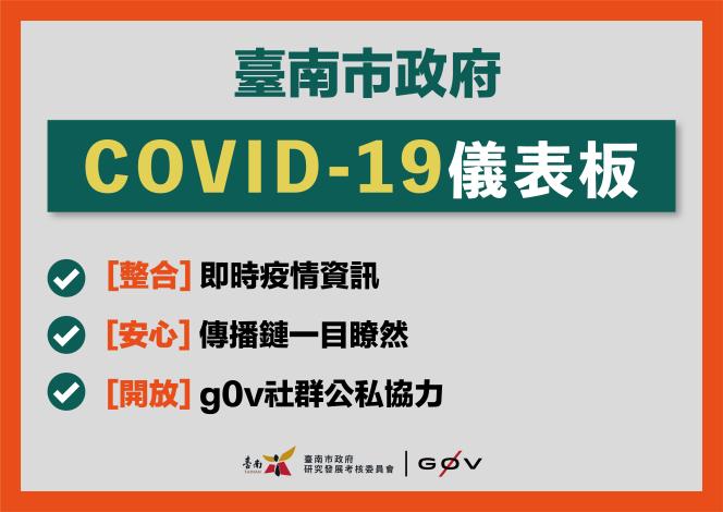 聆聽民意 台南首創縣市COVID-19儀表板(共3張)-1
