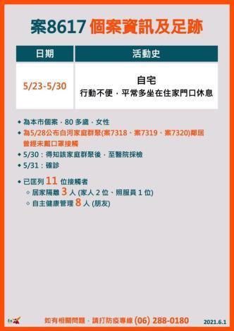 台南今日確診1例為舊案家庭群聚 黃偉哲籲民眾自律並推「紓困小幫手」為民解答。(共9張)-3