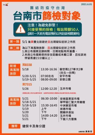 台南今日確診1例為舊案家庭群聚 黃偉哲籲民眾自律並推「紓困小幫手」為民解答。(共9張)-6