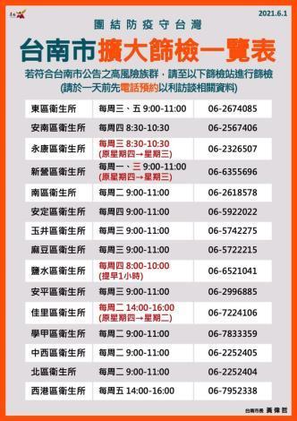 台南今日確診1例為舊案家庭群聚 黃偉哲籲民眾自律並推「紓困小幫手」為民解答。(共9張)-5