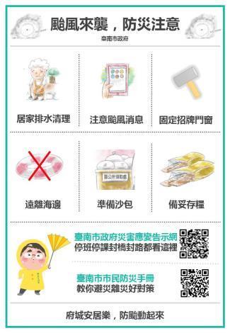 彩雲颱風及梅雨鋒面來襲,市長黃偉哲呼籲市民不可輕忽(共2張)-2