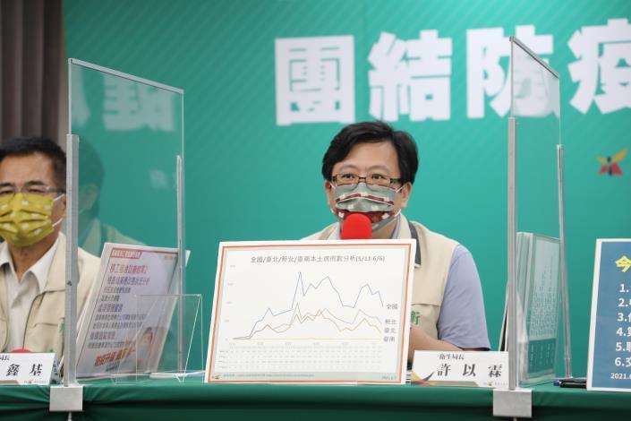 台南今天無新增案例疫情平穩 黃偉哲呼籲端午不返鄉 宅家平安過節(共3張)-2