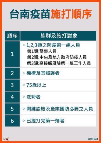 台南今(8)日新增1例本土確診個案,詳實提供TOCC資訊,保護家人朋友減少感染風險(共11張)-1111