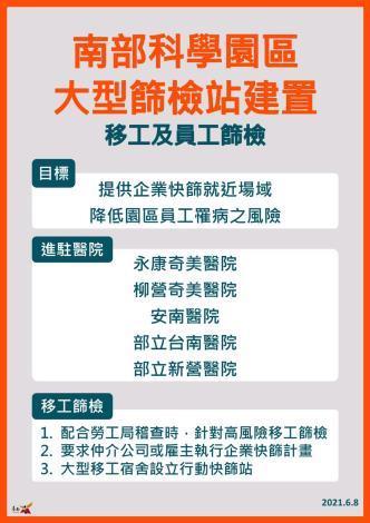 台南今(8)日新增1例本土確診個案,詳實提供TOCC資訊,保護家人朋友減少感染風險(共11張)-2