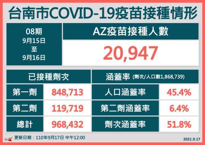 1100917防疫記者會_5