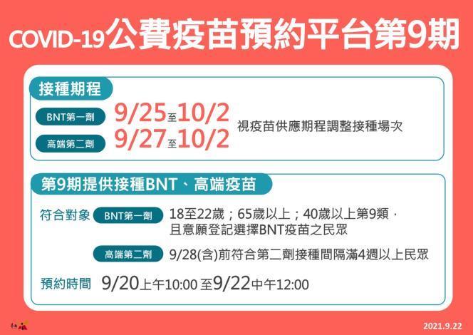 1100922防疫記者會_2