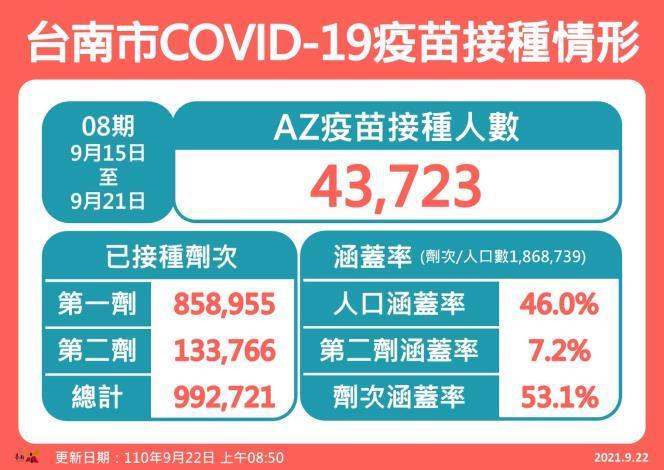 1100922防疫記者會_1