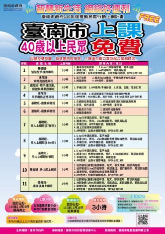 110年度臺南市政府推動民眾行動上網計畫