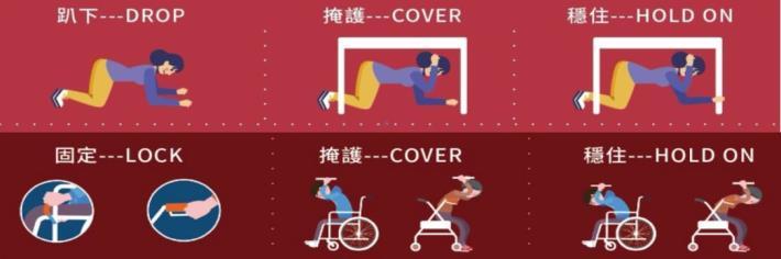 地震避難動作(趴下、掩護、穩住)