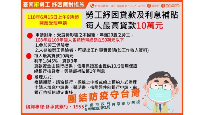 110勞動部勞工紓困貸款資格條件.JPG