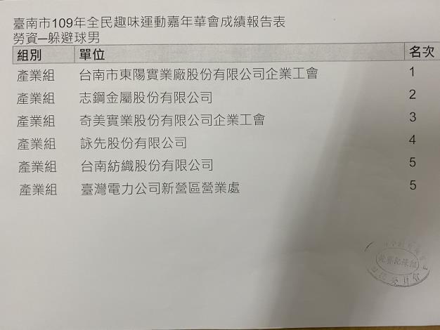 體能競賽-躲避球男子組.JPG