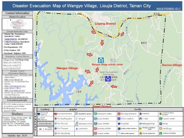 Disaster Evacuation Map of Wangye Village