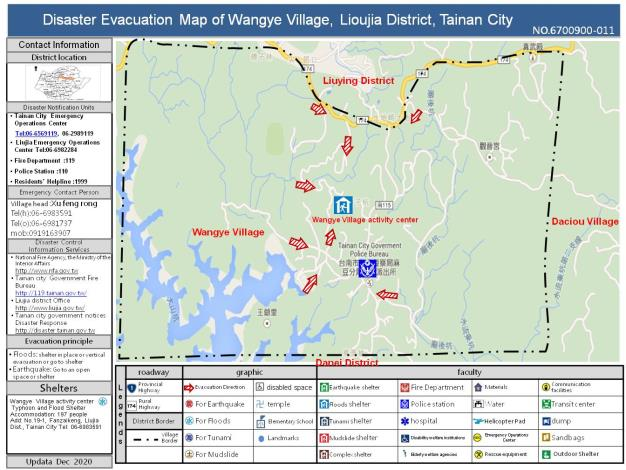 Wangye Village