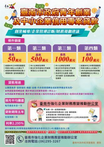 青年創業及中小企信用貸款海報