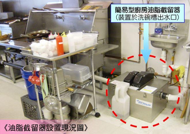 油脂截留器設置現況圖