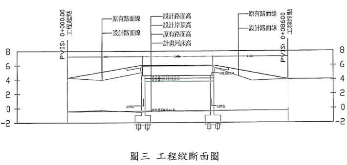 西邊寮橋工程縱斷面圖.JPG