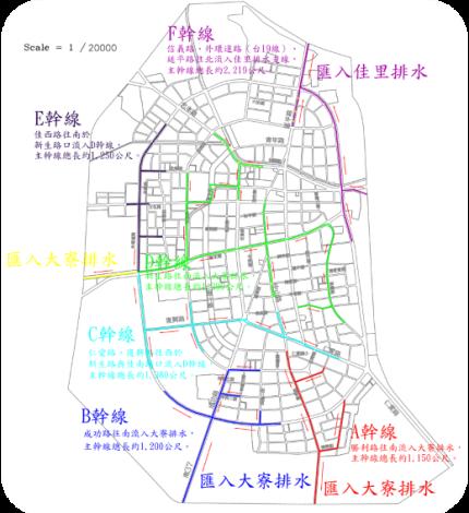 佳里區雨水下水道系統圖