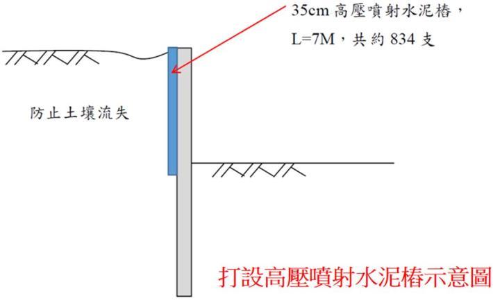 打設高壓噴射水泥樁示意圖.JPG