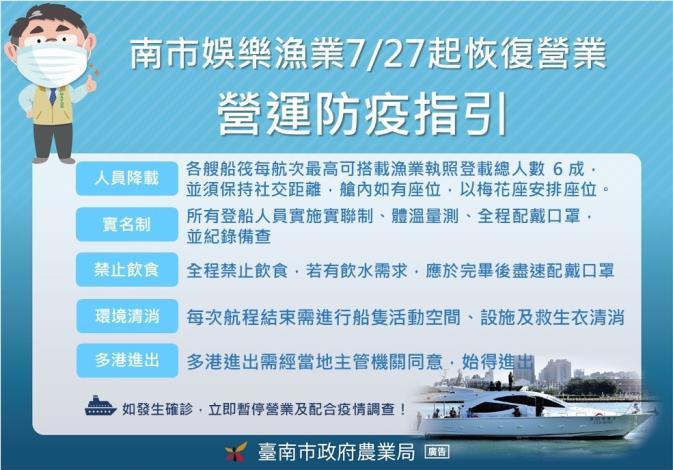 臺南市娛樂漁業營運防疫指引宣導圖卡