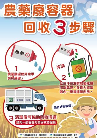 農藥廢容器回收三步驟