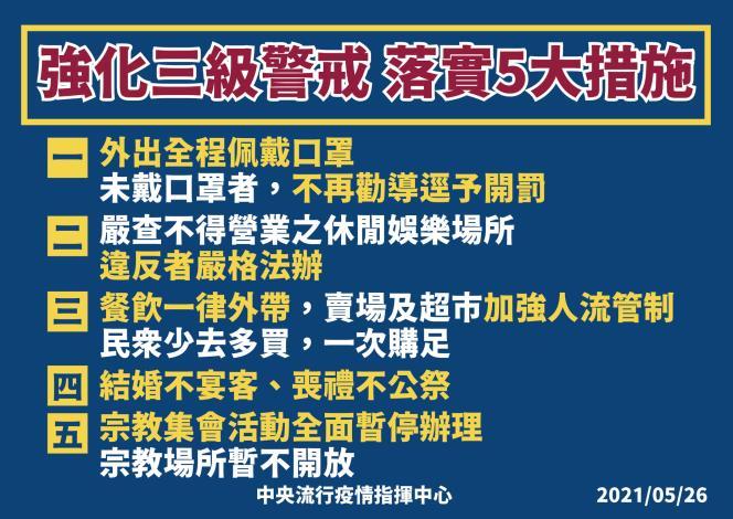 強化三級警戒,落實五大措施 宣導海報