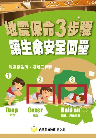 地震保命3步驟 讓生命安全回壘