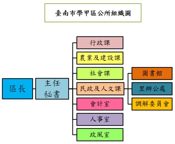 組織架構圖(png)
