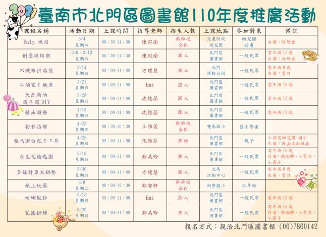 110年度推廣活動.JPG