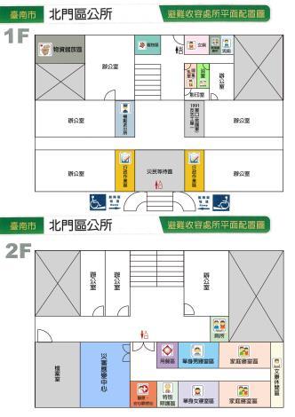 北門區公所-避難收容處所平面配置圖