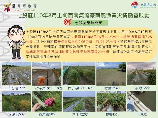 七股區110年8月上旬西南氣流豪雨農漁業災情勘查啟動.JPG