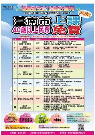 「110年度臺南市政府推動民眾行動上網計畫」研習