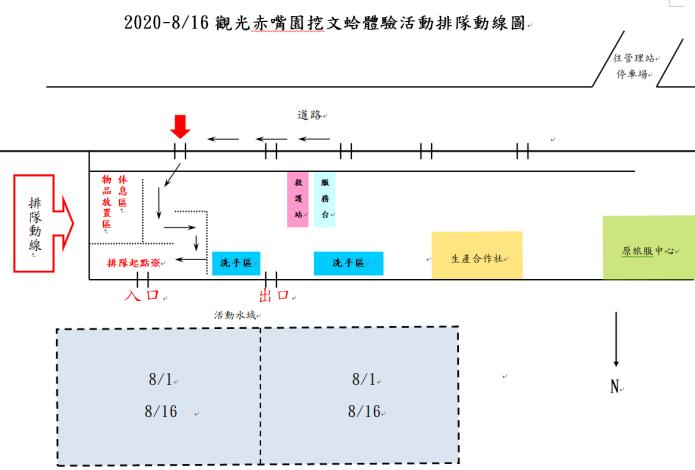 1090816赤嘴園挖文蛤體驗活動排隊動線圖.PNG