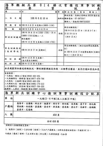 11海軍新兵訓練中心代訓海軍艦艇兵第014梯次常備兵入營簡要資訊表