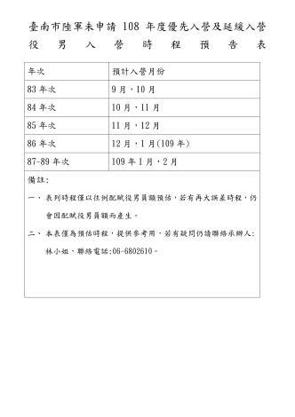役男入營時程預告表