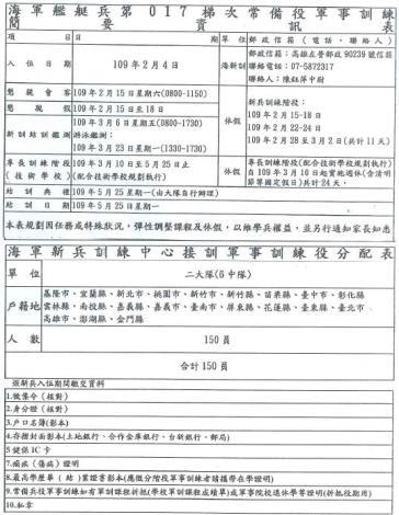 海軍艦艇兵第017梯次常備兵役軍事訓練重要資訊表1份.JPG