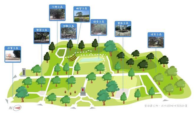 園區概況圖