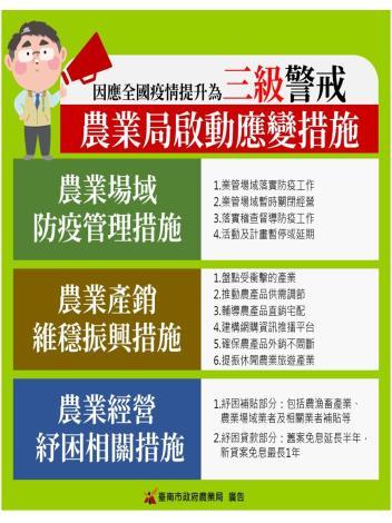臺南市農業紓困振興措施_004
