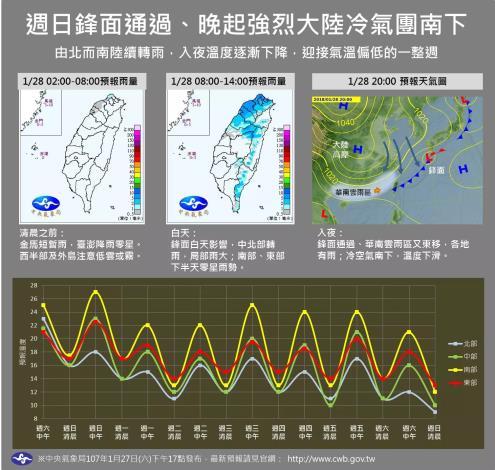 強烈冷氣團寒流將持續近10天提醒民眾做好保暖準備