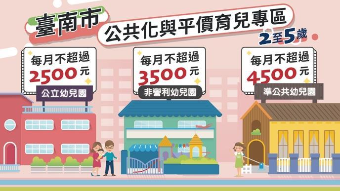 臺南市公共化與平價育兒專區