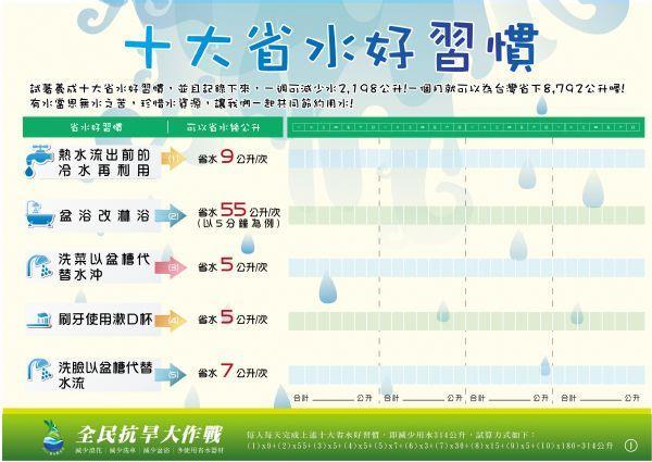 省水好習慣(1)