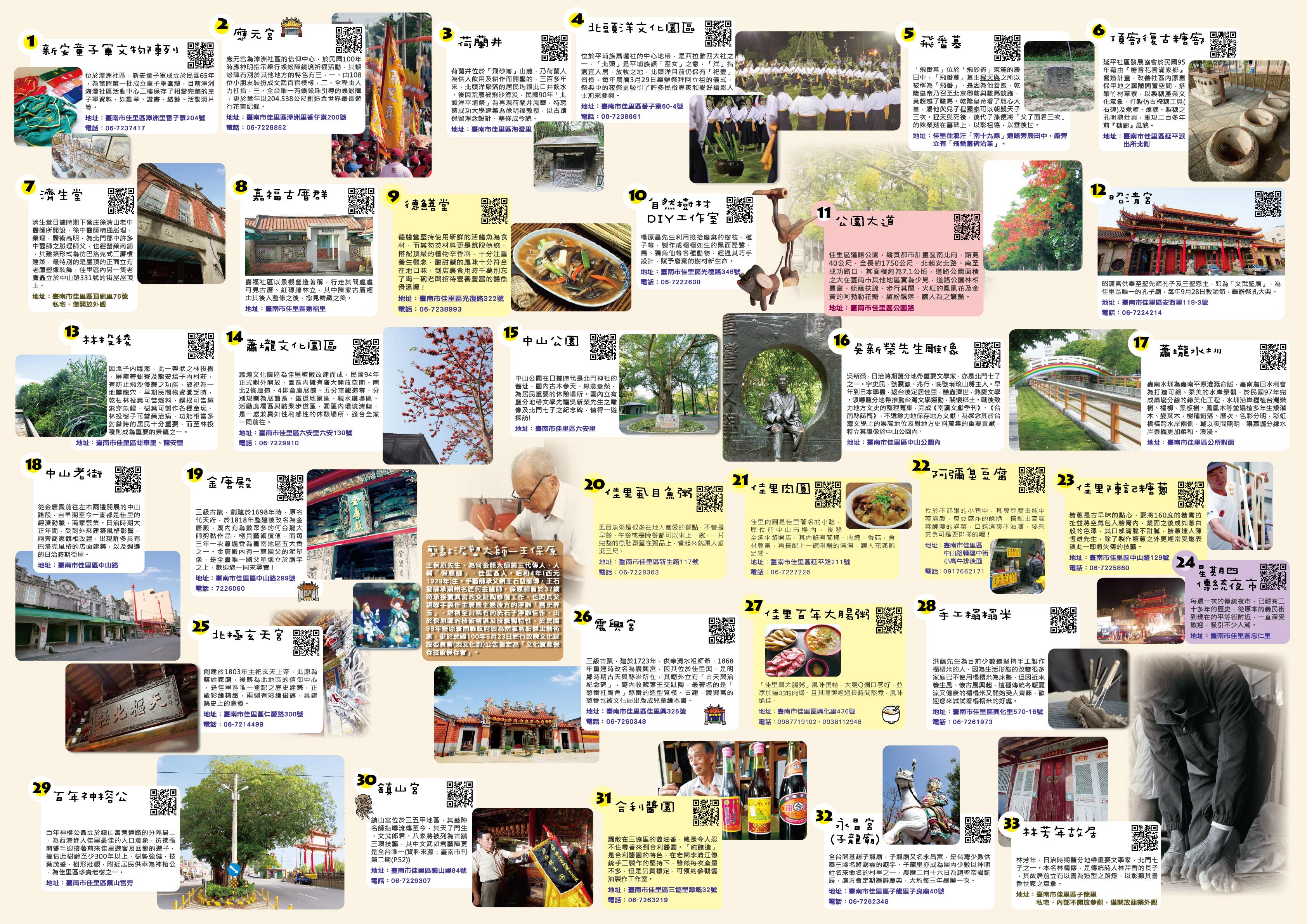 文化導覽地圖背面:各景色及人物說明、QRCODE。
