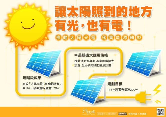 推動太陽光電、落實能源轉型